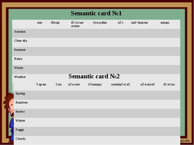 Semantic card №1 Semantic card №2 жаз Желді бұлтсыз аспан Ауа райы күз жаңбыр...