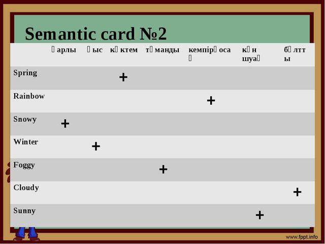 Semantic card №2 қарлы қыс көктем тұманды кемпірқосақ күн шуақ бұлтты Spring...