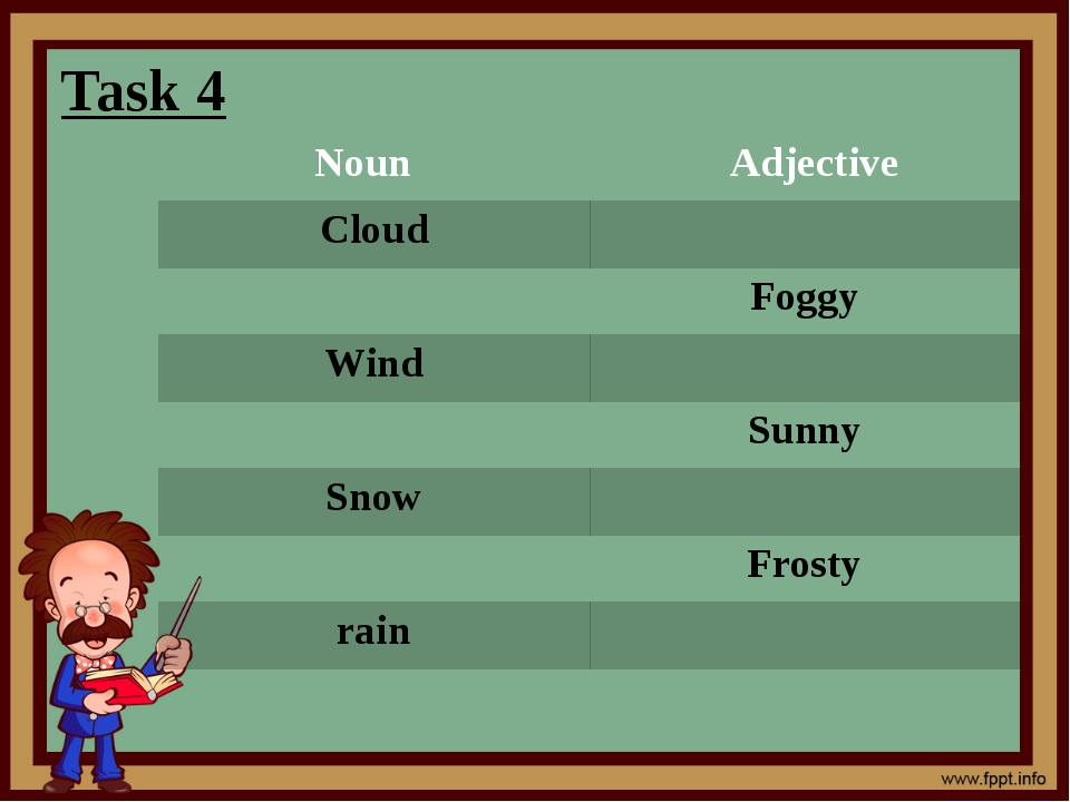 Task 4 Noun Adjective Cloud Foggy Wind Sunny Snow Frosty rain