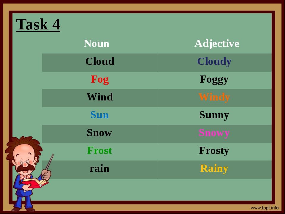 Task 4 Noun Adjective Cloud Cloudy Fog Foggy Wind Windy Sun Sunny Snow Snowy...