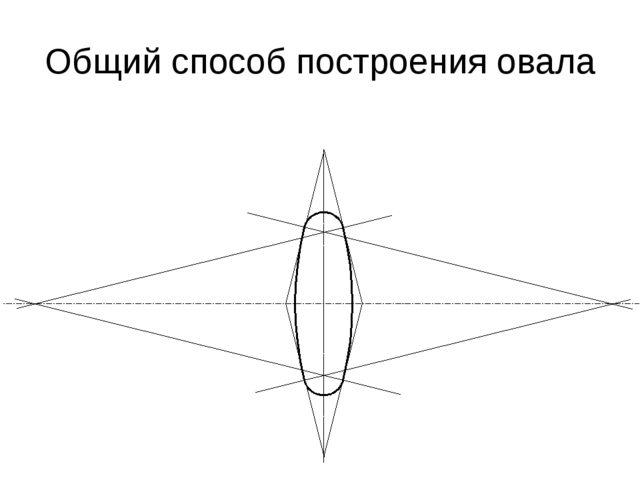 Общий способ построения овала