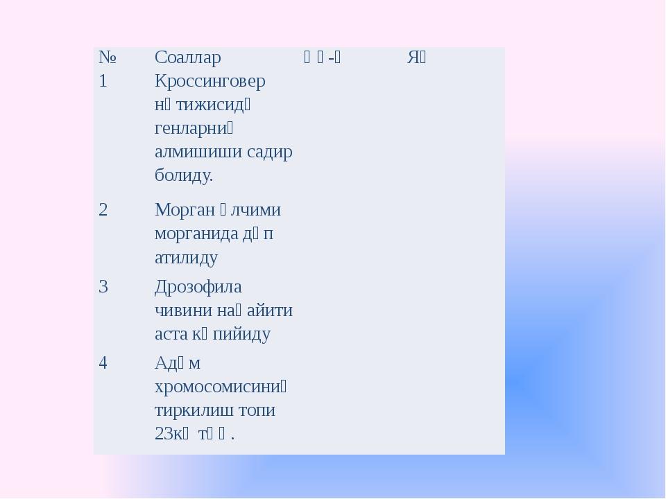 № Соаллар Һә-ә Яқ 1 Кроссинговер нәтижисидә генларниң алмишиши садир болиду....