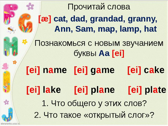 Прочитай слова [æ] cat, dad, grandad, granny, Ann, Sam, map, lamp, hat Познак...
