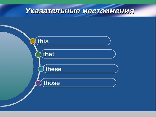 www.themegallery.com Company Logo Указательные местоимения those these that t...