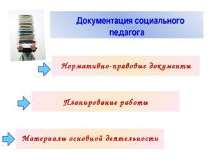 Документация социального педагога Нормативно-правовые документы Планирование
