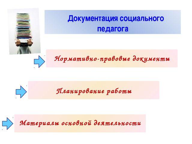 Документация социального педагога Нормативно-правовые документы Планирование...