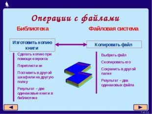 Операции с файлами Изготовить копию книги Библиотека Файловая система Копиров