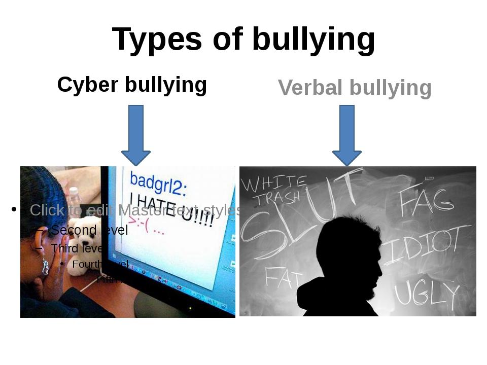 Types of bullying Cyber bullying Verbal bullying