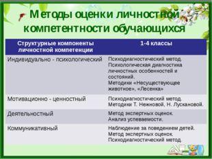 Методы оценки личностной компетентности обучающихся Структурныекомпоненты лич