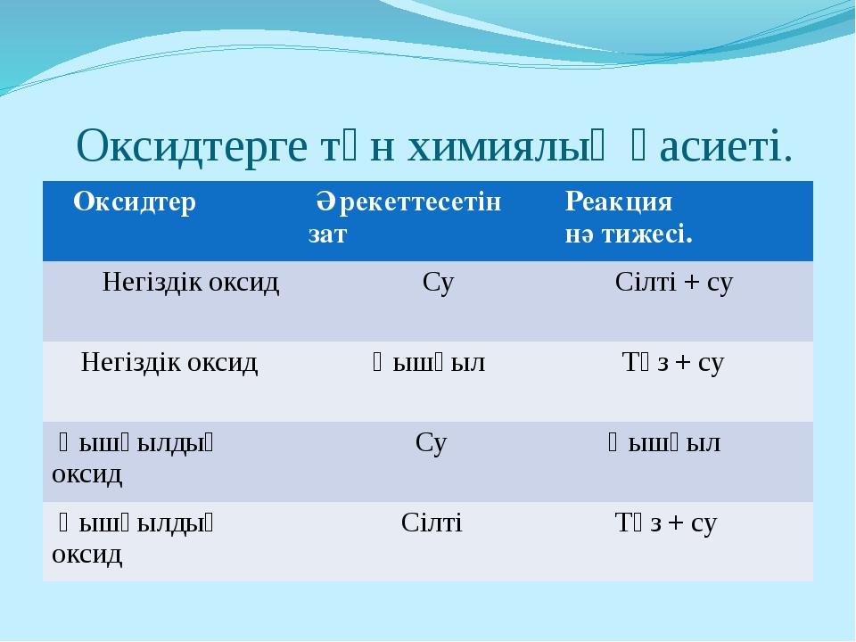 Оксидтерге тән химиялық қасиеті. Оксидтер Әрекеттесетін зат Реакция нәтижесі...