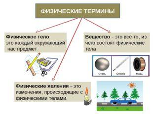 Физические явления Движение автомобиля Механические Молния, загорание лампочк