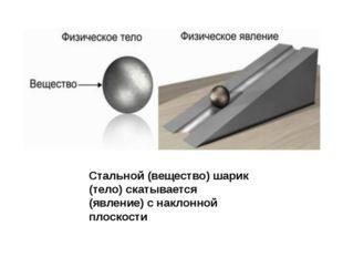Механические Электрические Магнитные Оптические Тепловые Атомные Физические я