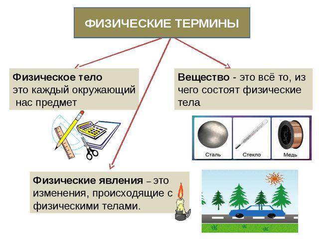 Физические явления Движение автомобиля Механические Молния, загорание лампочк...