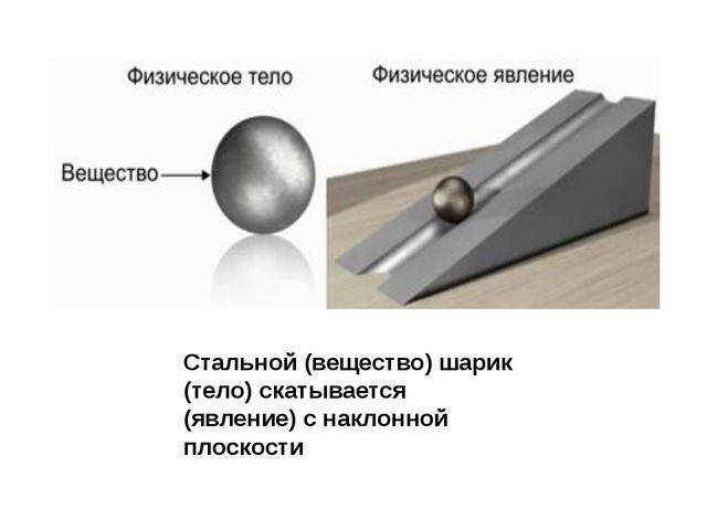 Механические Электрические Магнитные Оптические Тепловые Атомные Физические я...