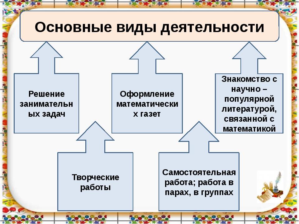 Основные виды деятельности Творческие работы Решение занимательных задач Сам...