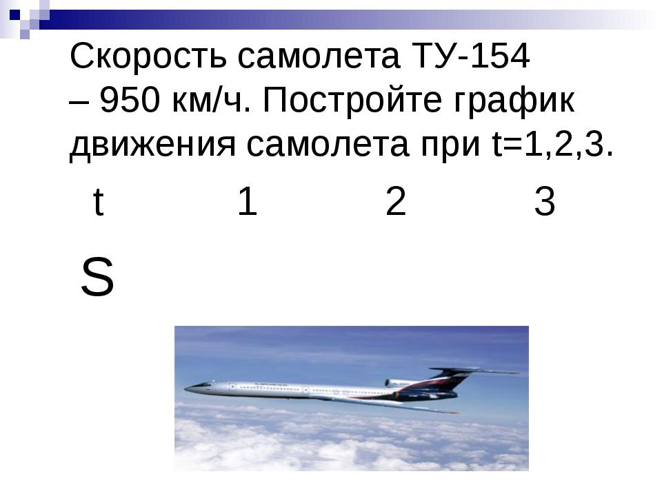 Скорость самолета ТУ-154 – 950 км/ч. Постройте график движения самолета при t...
