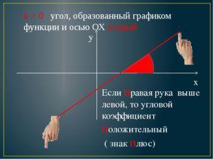 k > 0 угол, образованный графиком функции и осью ОХ острый х y Если правая ру