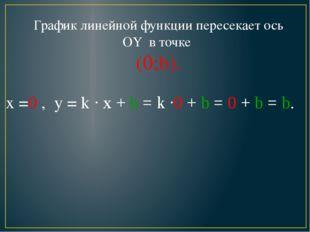 График линейной функции пересекает ось OY в точке (0;b). х =0 , y = k · x + b
