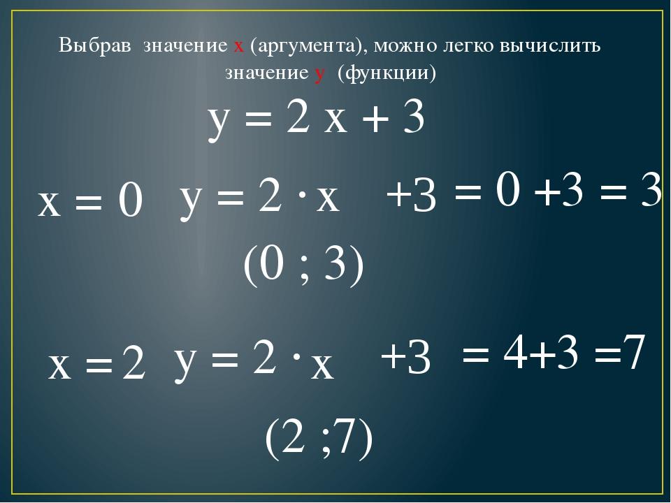 у = 2 х + 3 х = у = 2 · +3 х 0 = 0 +3 = 3 (0 ; 3) х = у = 2 · +3 2 х = 4+3 =7...
