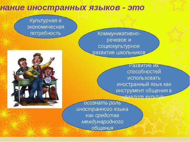Культурная и экономическая потребность Коммуникативно-речевое и социокультурн...