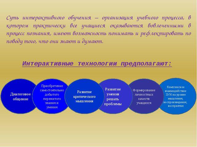 Суть интерактивного обучения – организация учебного процесса, в котором практ...