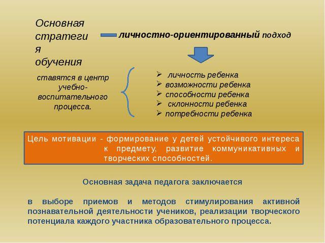Основная стратегия обучения личностно-ориентированный подход личность ребенка...