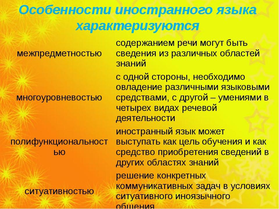 Особенности иностранного языка характеризуются межпредметностью содержанием р...