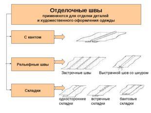 Отделочные швы применяются для отделки деталей и художественного оформления о