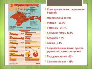 Крым до и после воссоединения с Россией: Национальный состав Русские - 58,5%