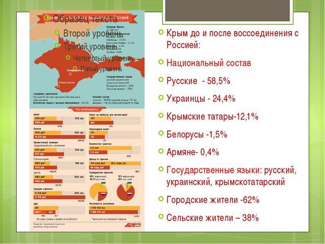 Крым до и после воссоединения с Россией: Национальный состав Русские - 58,5%...