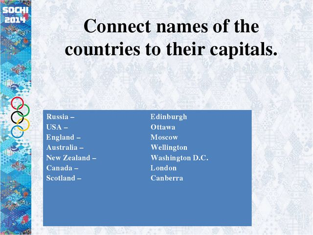 Connect names of the countries to their capitals. Russia – USA – England – Au...