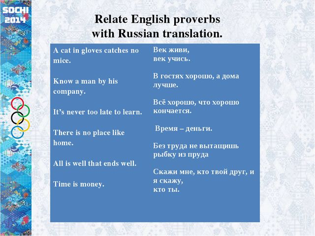 Relate English proverbs with Russian translation. A cat in gloves catches no...