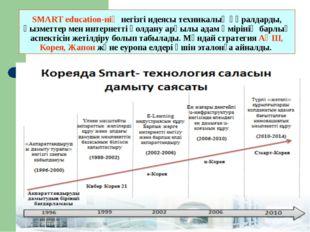 SMART education-нің негізгі идеясы техникалық құралдарды, қызметтер мен интер