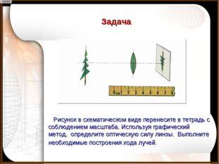 Рисунок в схематическом виде перенесите в тетрадь с соблюдением масштаба. Ис