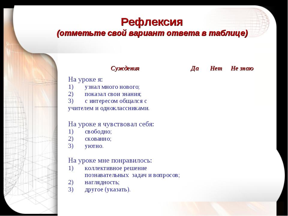 Рефлексия (отметьте свой вариант ответа в таблице) СужденияДаНетНе знаю На...