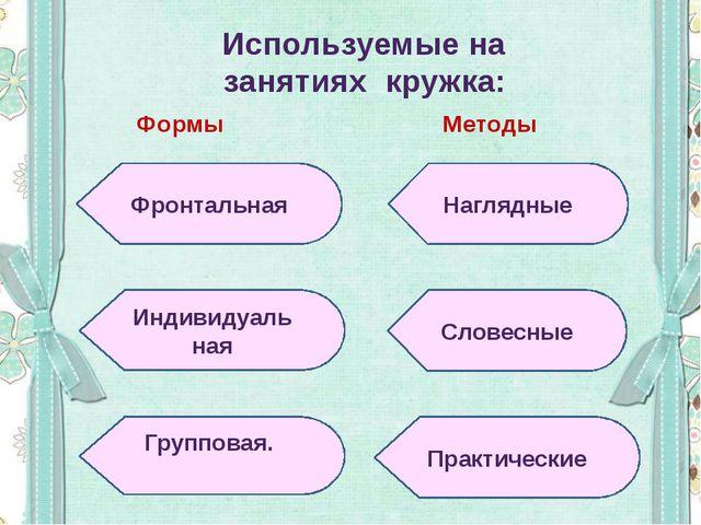 Используемые на занятиях кружка: Наглядные Словесные Практические Формы Метод...