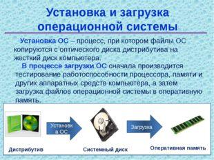 Установка и загрузка операционной системы Установка ОС – процесс, при которо