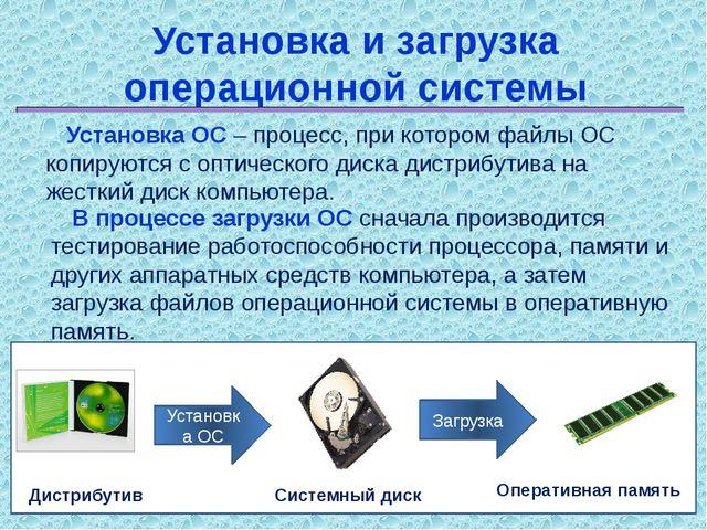 Установка и загрузка операционной системы Установка ОС – процесс, при которо...