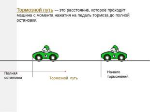 Тормозной путь — это расстояние, которое проходит машина с момента нажатия на
