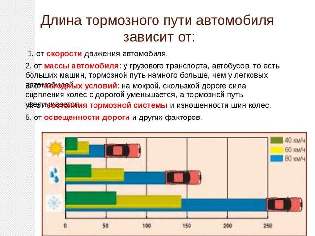 Длина тормозного пути автомобиля зависит от: 1. от скорости движения автомоби...