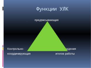 Функции УЛК предписывающая Контрольно- подведения координирующая итогов работы
