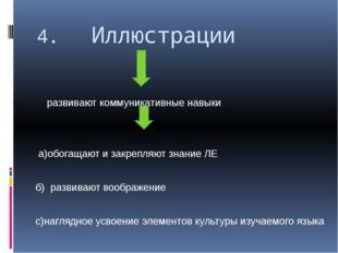 4. Иллюстрации развивают коммуникативные навыки а)обогащают и закрепляют знан