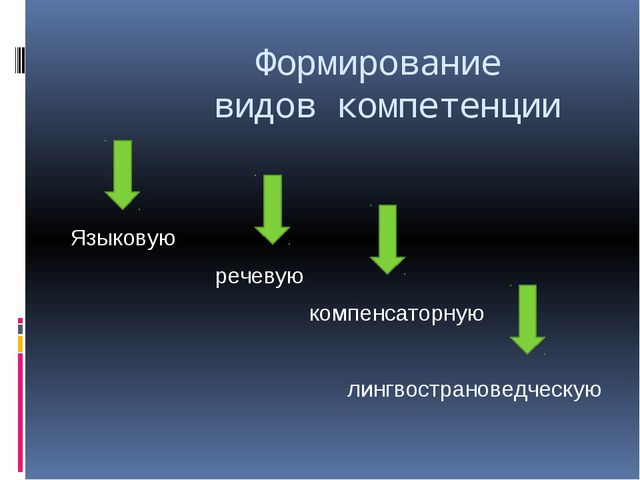 Формирование видов компетенции Языковую речевую компенсаторную лингвостранов...