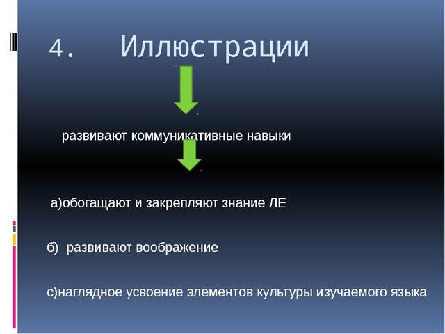 4. Иллюстрации развивают коммуникативные навыки а)обогащают и закрепляют знан...