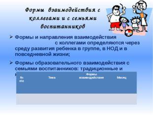 Формы взаимодействия с коллегами и с семьями воспитанников Формы и направлени