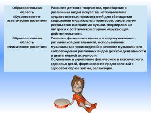 Образовательная область «Художественно-эстетическое развитие» Развитие детско