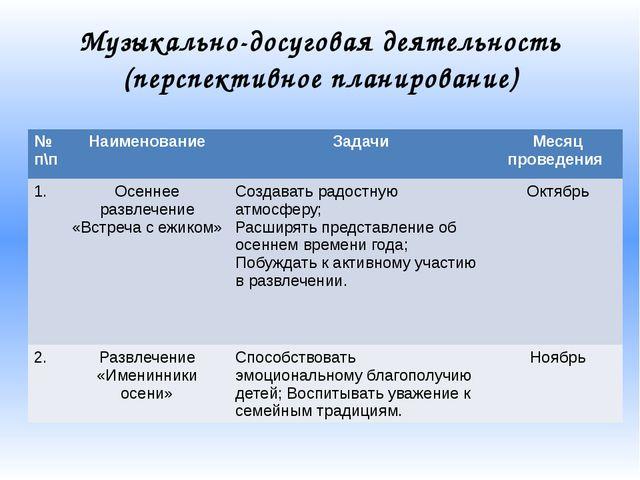 Музыкально-досуговая деятельность (перспективное планирование) № п\п Наименов...
