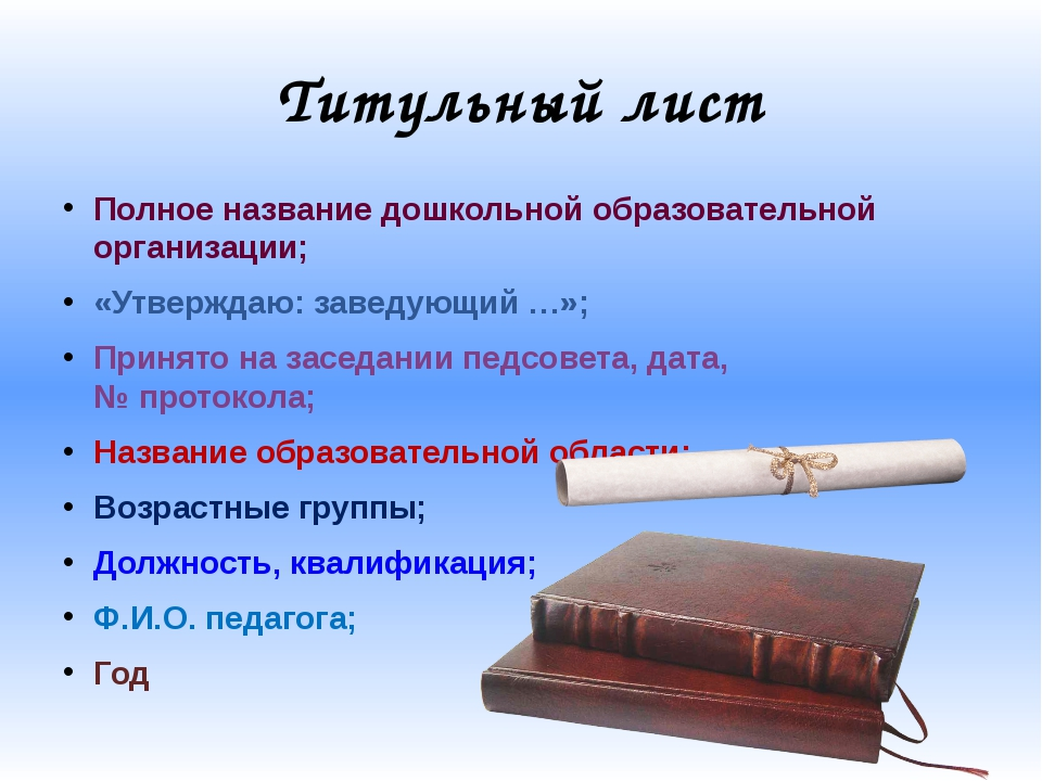 Титульный лист Полное название дошкольной образовательной организации; «Утвер...