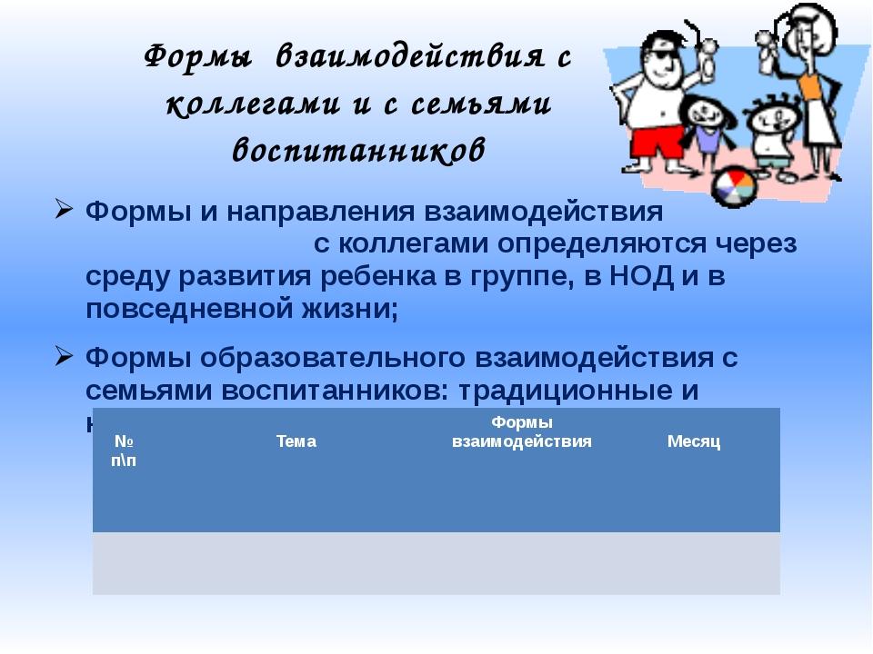 Формы взаимодействия с коллегами и с семьями воспитанников Формы и направлени...