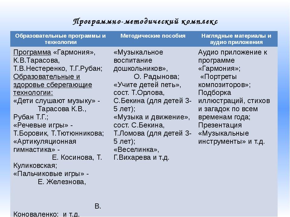 Программно-методический комплекс Образовательные программы и технологии Метод...